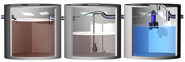 Micro-station d'épuration semi-collective AQUAmax Professional G