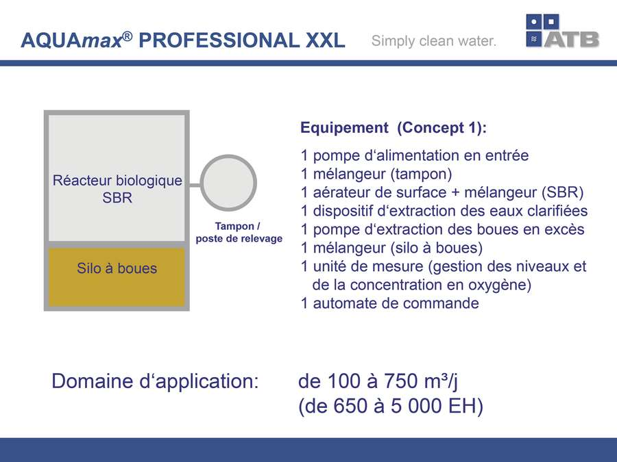 Dimensionnement station d'épuration AQUAmax XXL