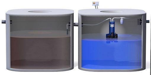 Les micro-stations d'épuration AQUAMAX CLASSIC Z
