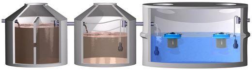 Les micro-stations d'épuration AQUAmax Professional XL
