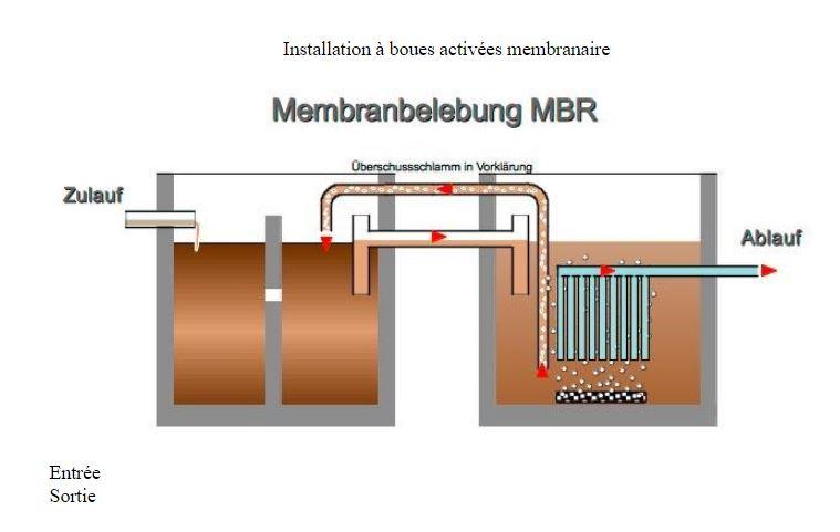 Installation à boues activées membranaire