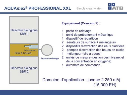 Dimensionnement station d'épuration AQUAmax XXL - Exemple 2