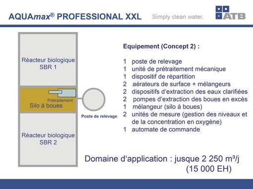 Dimensionnement station d'épuration AQUAmax XXL - Exemple 2